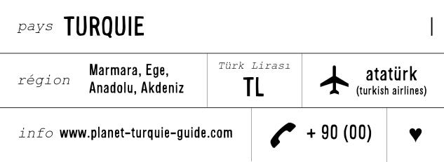 turquie_fiche_info