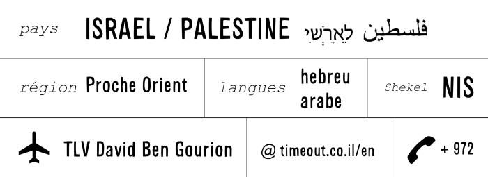 israel_fiche_info